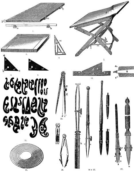 File:Technical drawing instruments 1.jpg - Wikipedia, the free encyclopedia