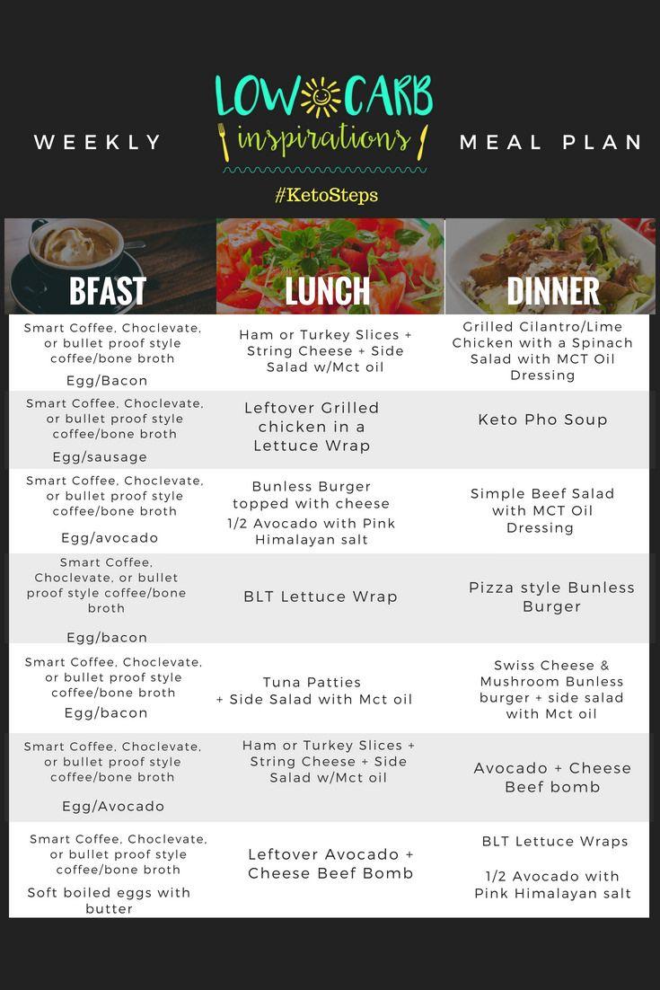 Keto Meal Plans Week June 15