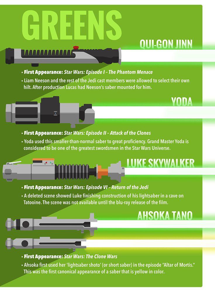 Conheça todos os   Sabres de Luz de Star Wars   Esta imagem merecia virar um quadro. Um maravilhoso infográfico produzido pela Halloween C...
