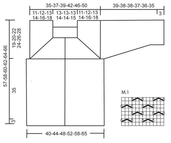 """Waves - Fentről lefelé lustakötéssel és csipkemintával kötött kardigán DROPS """"Cotton light"""" fonalból - Free pattern by DROPS Design"""