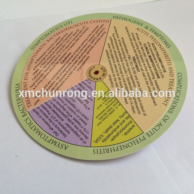 Source BMI Calculator wheel /Pregnancy Due Date Calculator/BMI medical wheel on m.alibaba.com