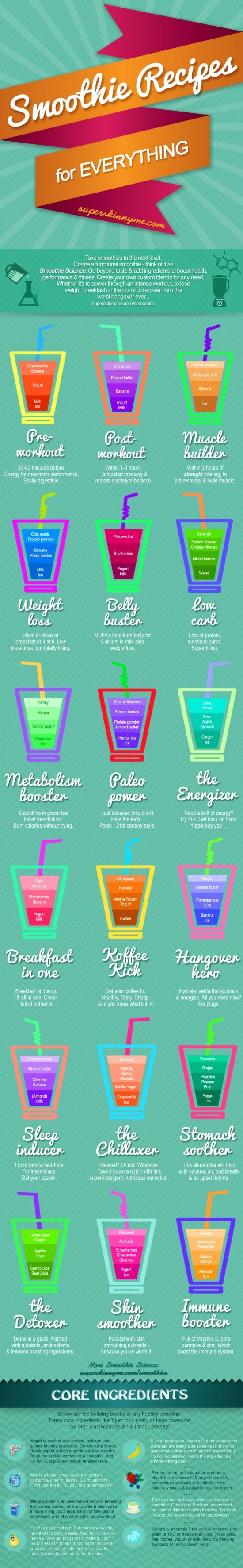 Smoothies for every occasion! Detox, sleep-inducing, immune-boosting, and energizing smoothies plus many more ideas.