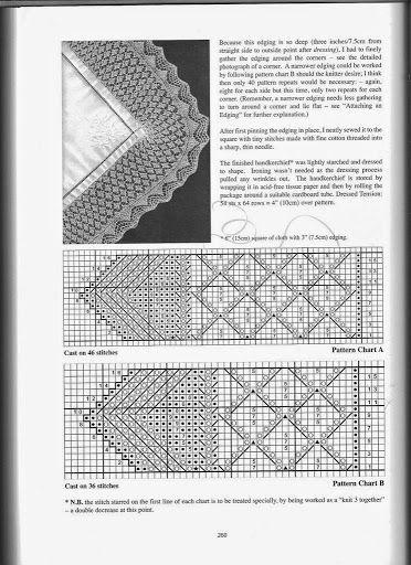heirloom knitting - mano.panorama - Веб-альбомы Picasa