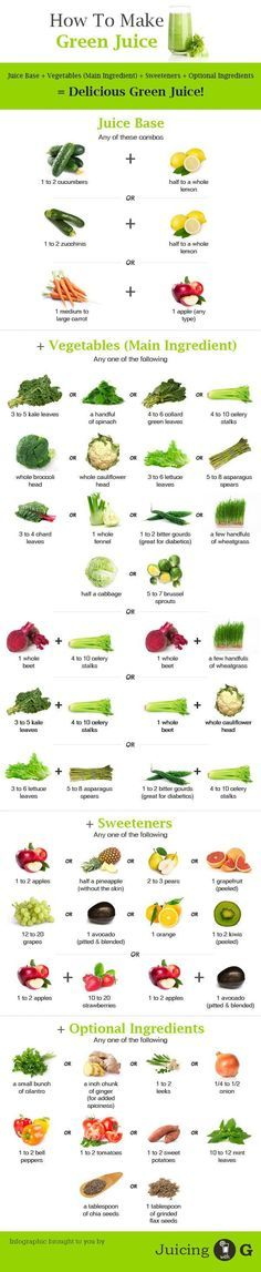 15 Green Juice Recipes + a handy infographic to help you create your own yummy green juice recipes.