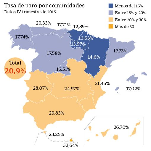 Tasa de paro en España por comunidades. Aragón entre las de menor desempleo.