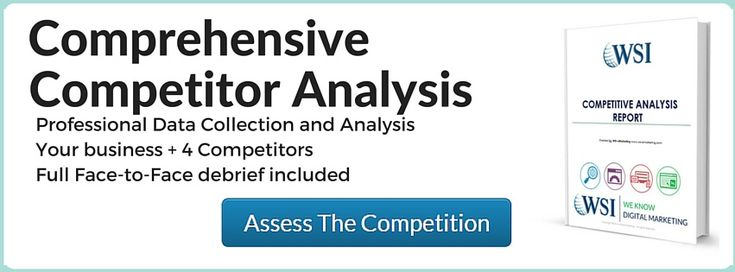 What Is A Competitor Analysis Competitor Analysis Means Very