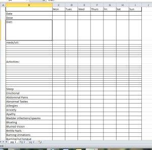 picture of symptom journal for tracking pain levels - developed by Christine Mann:  http://christinescozycorner.ca/symptom-journal-for-fibromyalgia/
