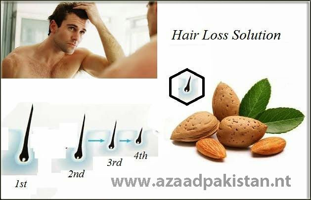 17 best ideas about solution for hair fall on pinterest hair fall solution hair growing - Easy hair care solutions ...