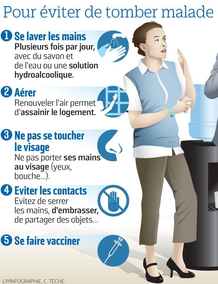 Grippe : cinq idées reçues à fuir pour éviter l'épidémie
