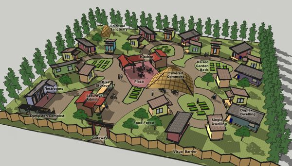 tiny home communities - This is kind of a nice layout