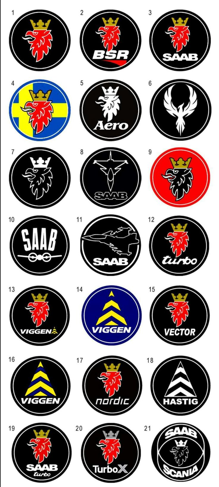 Saab Logo Badge Grill