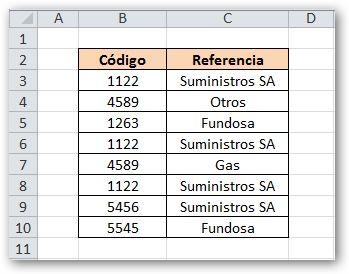 La Rebotica de Excel: Resaltar Duplicados Concatenados