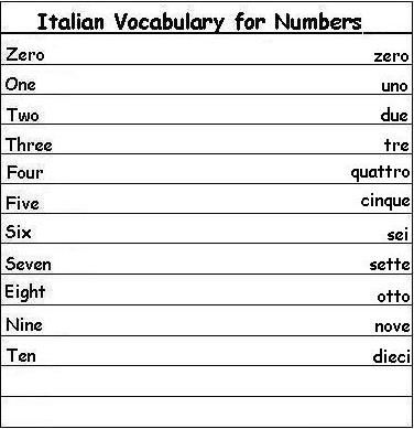 39 best images about Learning Italian on Pinterest ...