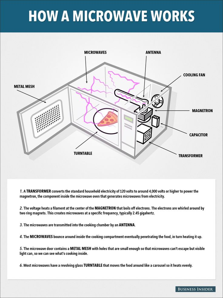 Ariss next generation radio system