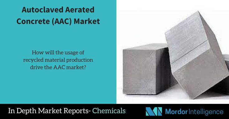 Autoclaved Aerated Concrete (AAC) Market Global consumer emphasis on using fire-retardant building materials, the increase in AAC usage in India and China, and the growing need for disaster-resistant structures, are expected to offer major growth opportunities for players in the global #AAC market. #chemicals #marketreport