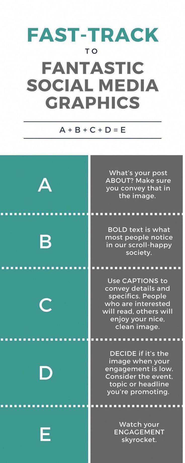 Posting good social media graphics on your platforms of choice can really make o…