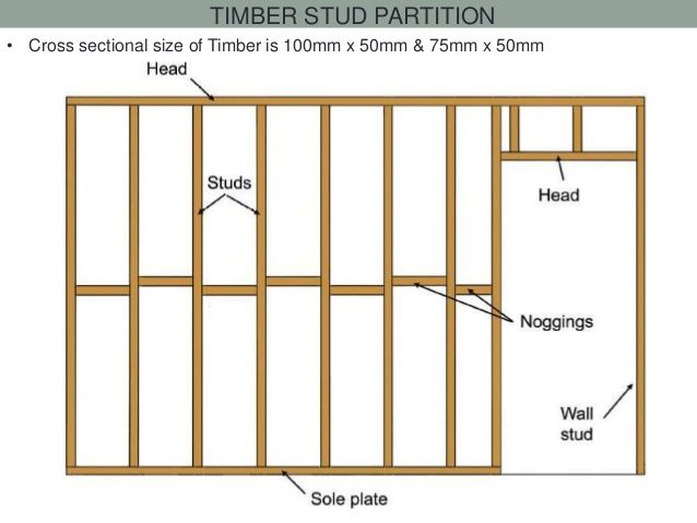Timber Stud Partition Cross Sectional Size Of Timber Is