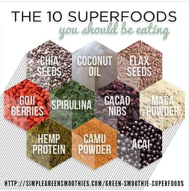 how to eat hemp powder