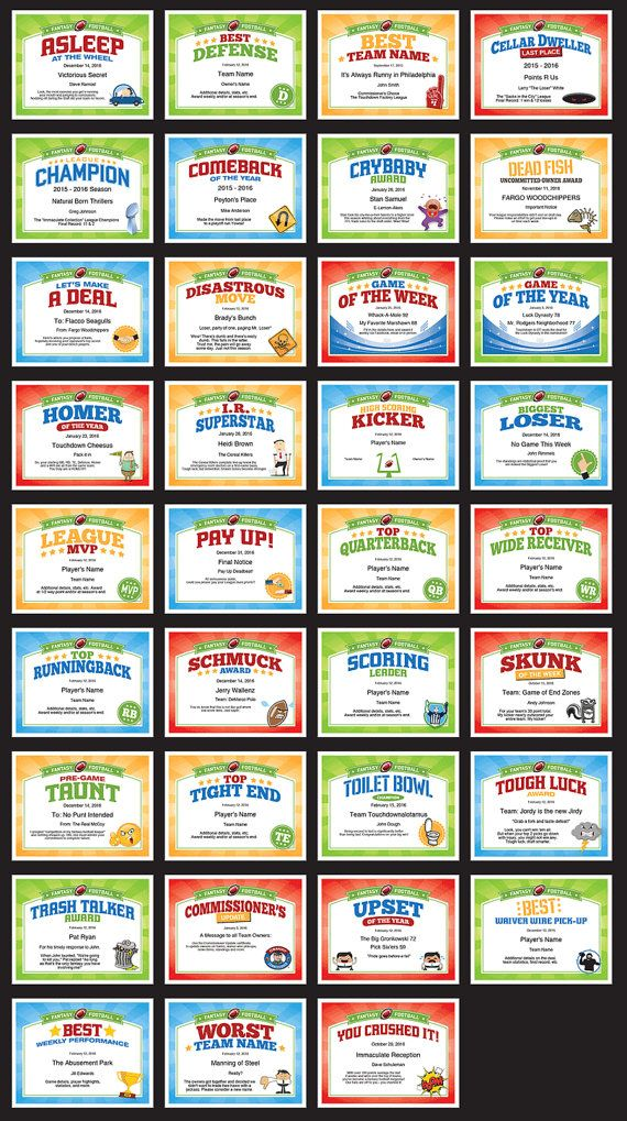 35 Fantasy Football Award Certificates — Talk some smack with fellow owners, recognize winners and have some fun!