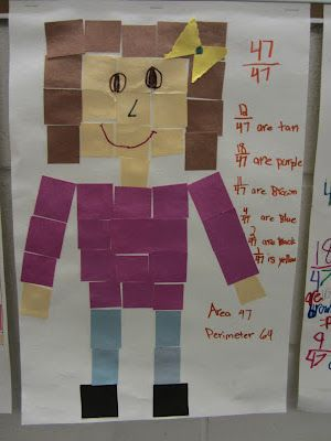 "The kids made self portrait mosaics and then found the perimeter, area, and fractions that would make their art piece a ""Math Mosaic."""