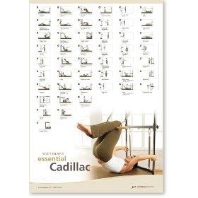 Stott Pilates Essential Cadillac Wall Chart