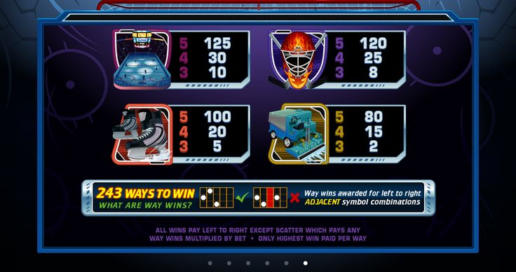Play Break Away-video slot at Royal Vegas Online Casino