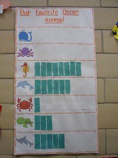 Mrs. Kelly's Kindergarten: ocean