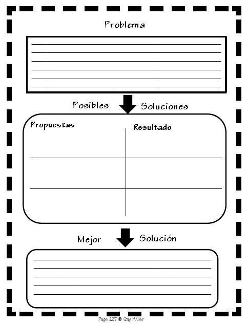Organizador textual problema-solución.