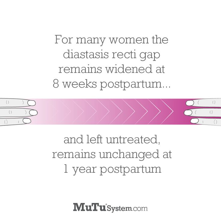 Learn today how to address the cause of diastasis recti and those other niggling postpartum symptoms you've been putting up with. Mutusystem.com