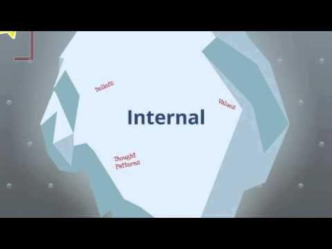 Edward T. Hall's Cultural Iceberg