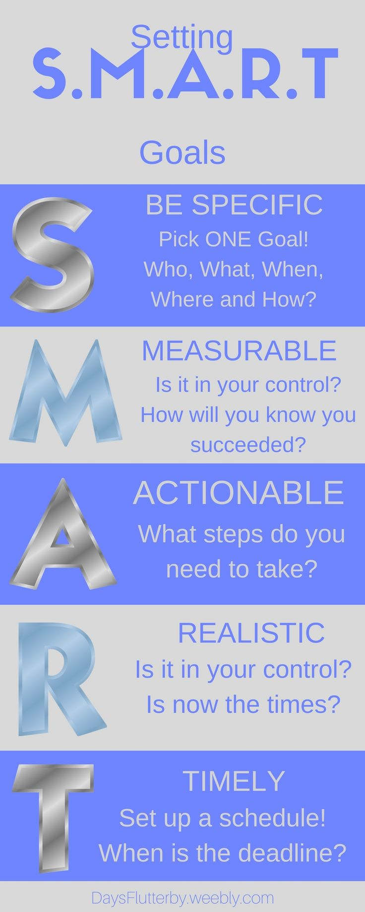 Setting SMART Goals. Specific, Measurable, Actionable, Realistic & Timely