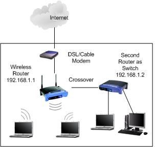 Network Routing And Switching,An autonomous system is part of the router policy. It is a single network or a combined group of networks put together