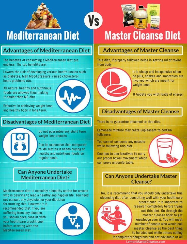 5:2-Diät: Abnehmen mit nur 2 Fasten-Tagen pro Woche?