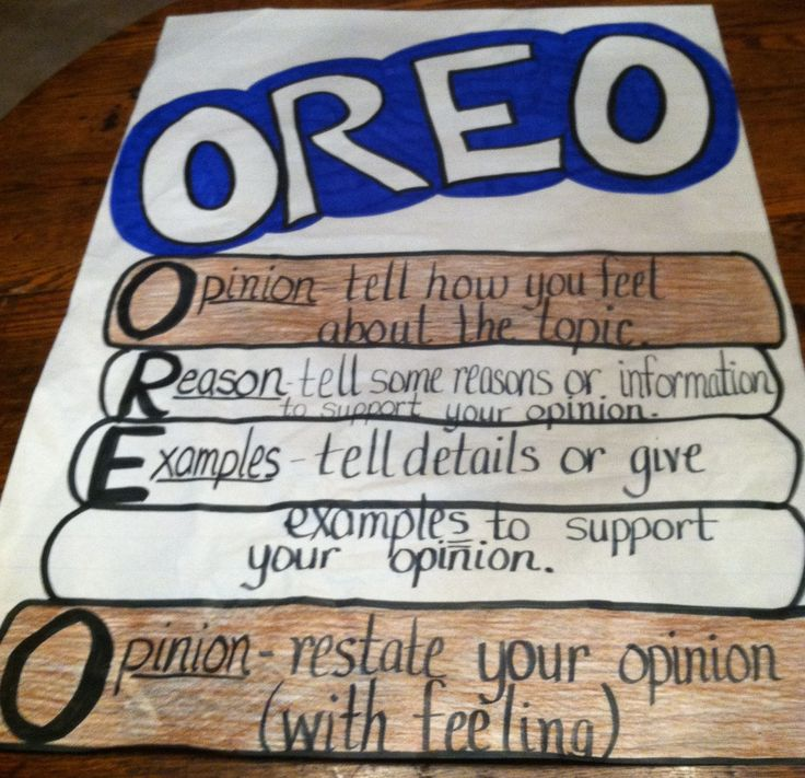 """Oreo"" Anchor Chart for Persuasive Writing - Works for Spanish too! :)"