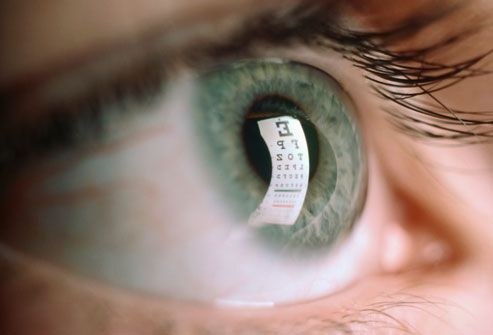 Slideshow:  What Eye Problems Look Like.  Excellent.  Shows how a scene would look if you have cataracts or other eye problems like glaucoma or even color blindness.