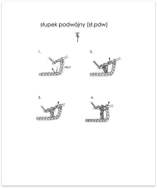 podstawowe ściegi szydełkowe: słupki