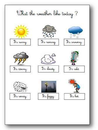 leçon météo anglais                                                                                                                                                                                 Plus