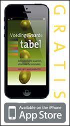Voedingswaarde app