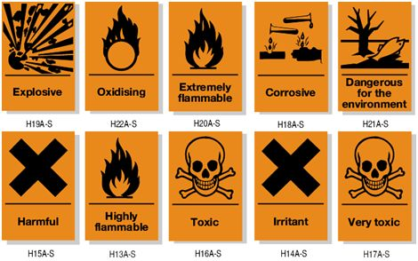 Safety Symbols Worksheet Google Search Pinterest Hazard Symbol Science And