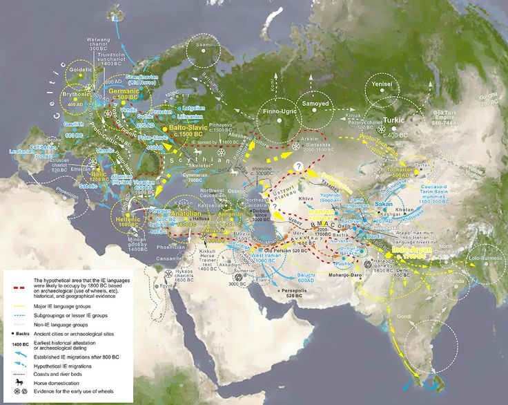 This is a more or less standard view of the Indo-European migration showing the spread of Indo-European language groups from an unknown PIE Urheimat area, which was situated somewhere near the Black or Caspian Sea before 2000 BC within the area bordered by the red dotted line. The center-of-gravity point of Indo-European language groups corresponding to the area of maximum language diversity is difficult to determine precisely, but it seems to be located in the Ponto-Caspian steppes.