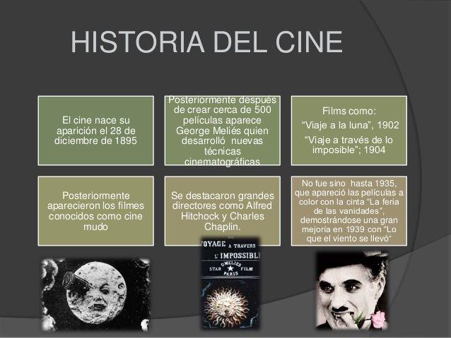 Un breve repaso de la historia del cine