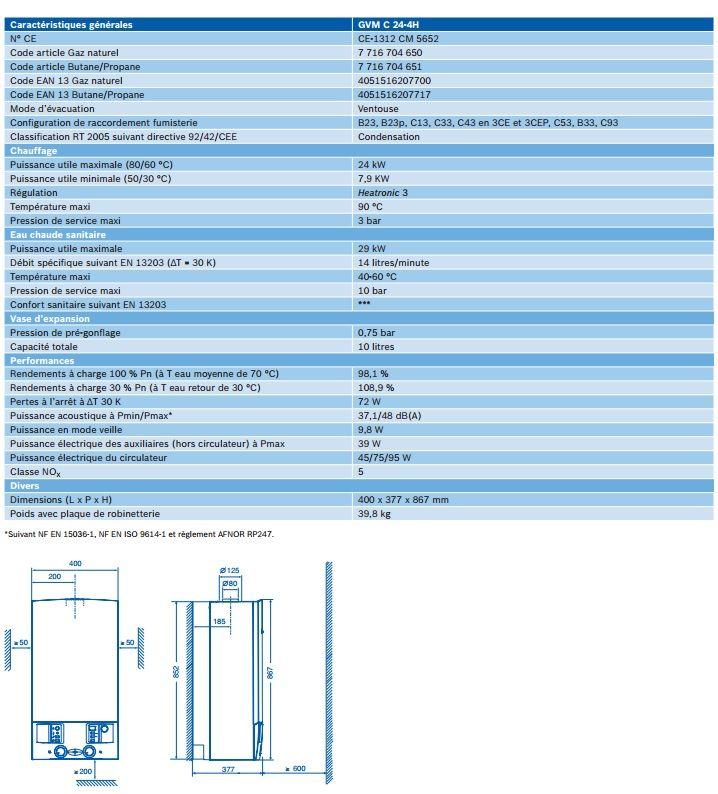 Caractéristiques Chaudière Murale ELM LEBLANC Acléis GVM C 24-4H Condens à micro accumulation