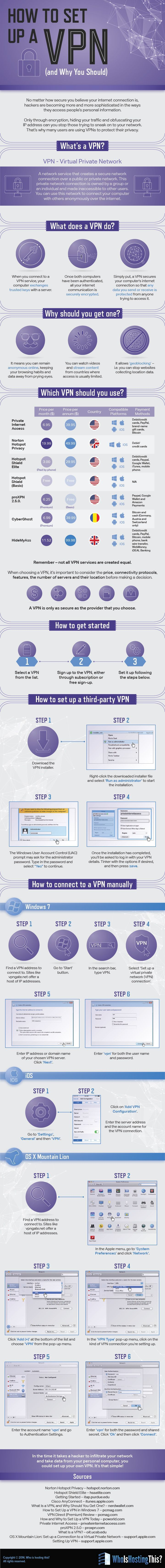 How To Set Up a VPN (and Why You Should) #infographic #VPN