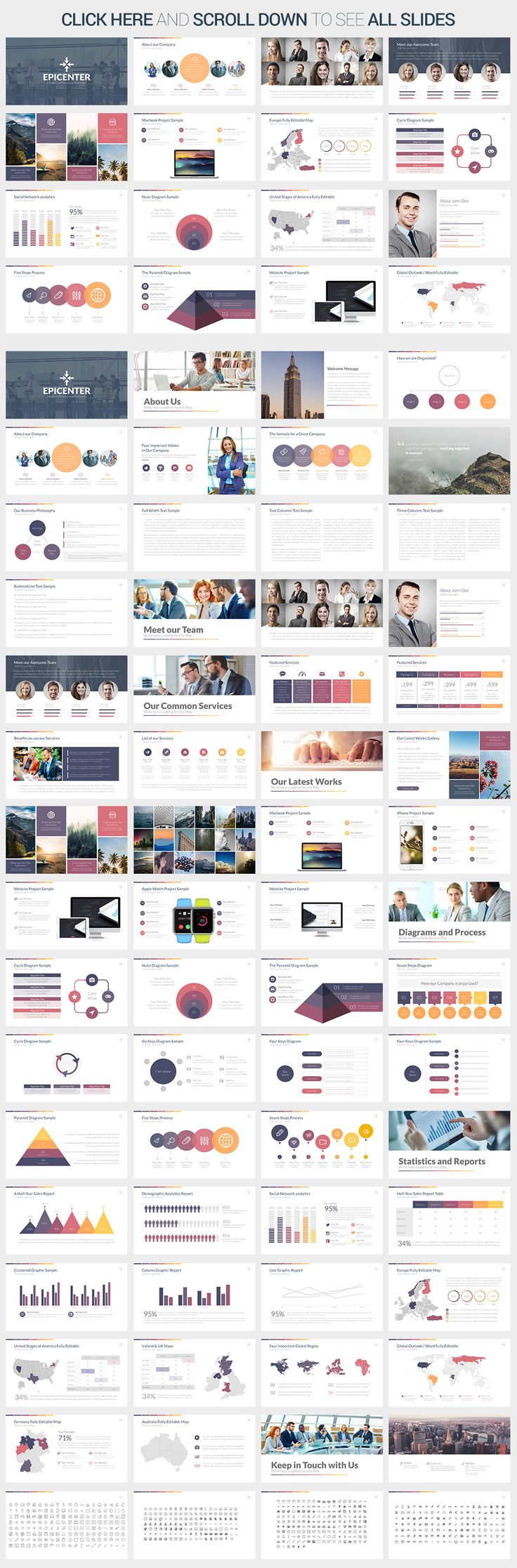 Epicenter PowerPoint Template by SlidePro on Creative Market