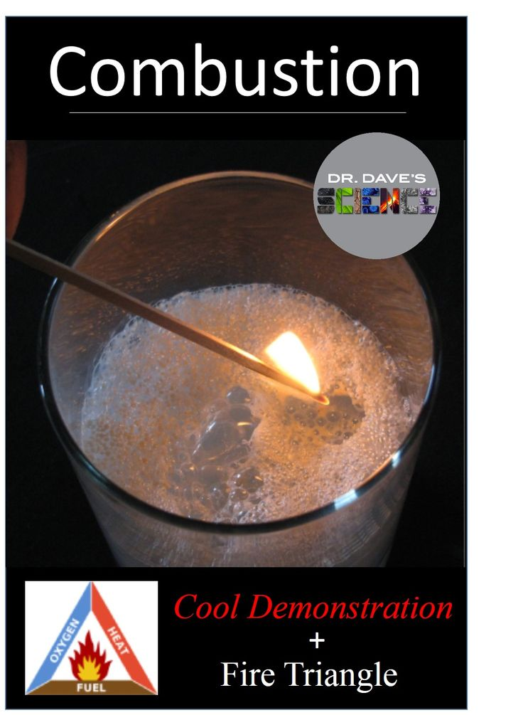 A combustion demonstration where bubbles of pure oxygen ignite a wood stirrer again and again. Also a fire triangle activity for students t o complete.