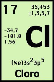 Resultado de imagen para el cloro en la tabla periodica