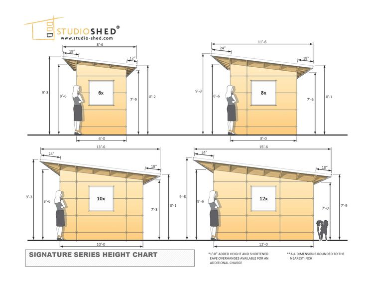 Fascinating  Best Images About Garden Sheds And Other Buildings On  With Extraordinary Studio Shed Faq  Planning Designing  Installing Your Backyard Studio   Learn How Shed Officebackyard Officebackyard Studiogarden  With Beauteous Where Is The Nearest Olive Garden Restaurant Also Russian Garden In Addition Vegetarian Food Covent Garden And Raised Bed Gardening As Well As Hozelock Garden Pump Additionally Dog Garden Toys From Pinterestcom With   Extraordinary  Best Images About Garden Sheds And Other Buildings On  With Beauteous Studio Shed Faq  Planning Designing  Installing Your Backyard Studio   Learn How Shed Officebackyard Officebackyard Studiogarden  And Fascinating Where Is The Nearest Olive Garden Restaurant Also Russian Garden In Addition Vegetarian Food Covent Garden From Pinterestcom