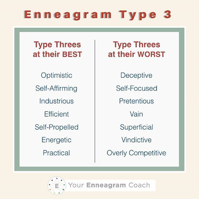 enneagram type 3 and 4 relationship