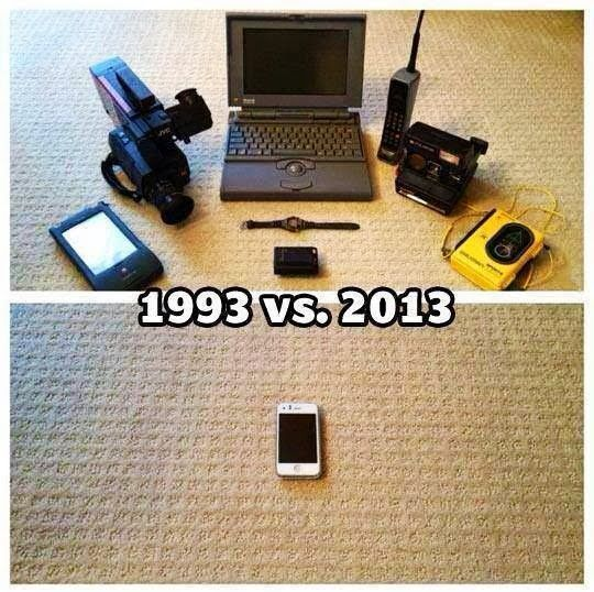 These always put things in perspective - 1993 vs 2013 #tech