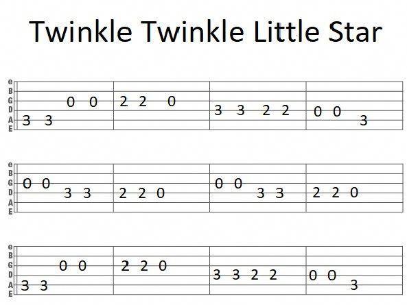 Easy Guitar Tab Twinkle Twinkle Little Star #guitartips